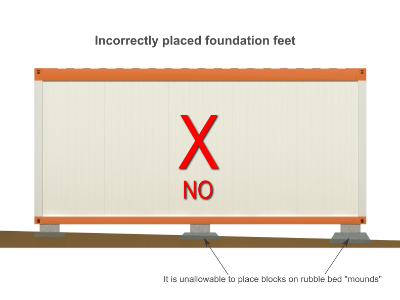 incorrect foundation