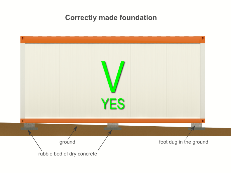 container foundation